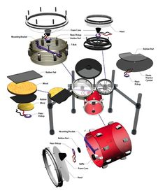 23 best diy e drum stuff images drum kit acoustic drum diy drums. Black Bedroom Furniture Sets. Home Design Ideas