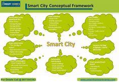 Smart City Conceptual Framework