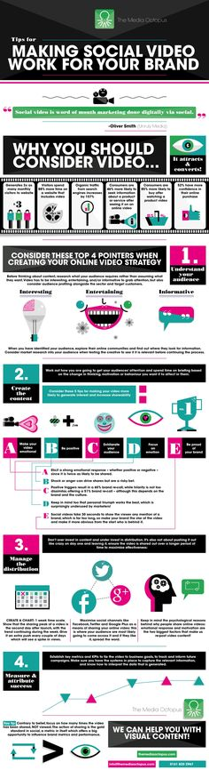 How to Make Video Work for Your Brand - #infographic #contentmarketing #socialmedia