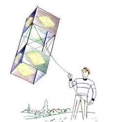 Free Box Kite Patterns and Plans. How to build or make a box kite. Free design plan for your box kite construction. Instructions for making Box...