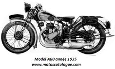1935 Aiglon (France) A80 250cc