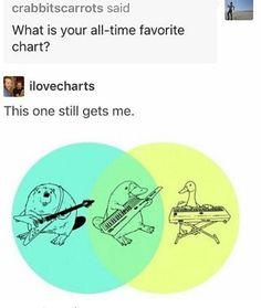 My favorite chart.