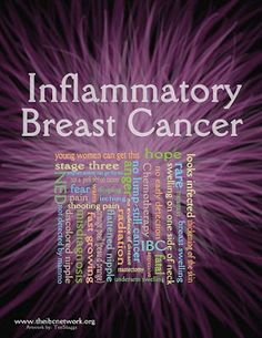 Inflammatory Breast Cancer Causes, Diagnosis Prognosis