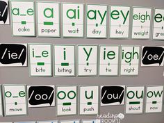 How to Teach the Six Syllable Types How to Teach the Six Syllable Types,Guided Reading Teaching students how to decode multisyllabic words can be hard to do. But I have finally figured out Phonics Rules, Teaching Phonics, Student Teaching, Teaching Reading, Guided Reading, Alpha Phonics, Reading Wall, Reading Logs, Learning