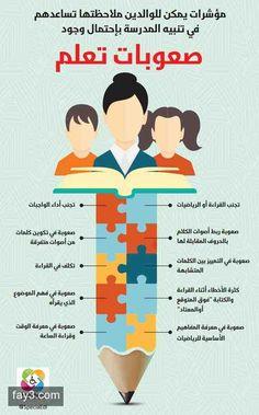 مؤشرات يمكن للوالدين ملاحظتها تساعدهم في اكتشاف صعوبات التعلم #انفوجرافيك