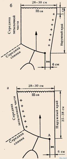 Вывязывание воротника и планки-застежки одновременно с полочкой - Связано.РФ   Вязание на спицах и крючком