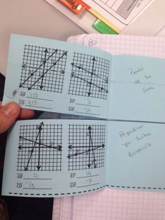 Parallel and Perpendicular Slopes Foldable