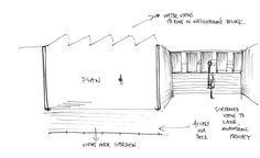 Gull Cottage : Concept Sketch // Poppy Bevan Architecture & Interiors