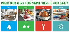 A Food Facts on Safe Food Handling from CFSAN to consumers. Grilling Recipes, Raw Food Recipes, Food Safety Tips, Food Tips, Sketchup Pro, Google Sketchup, Florida Food, Food Handling, Fresh Fruits And Vegetables