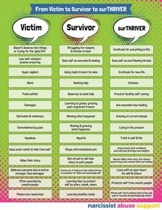 Difference stages of Victim - Survivor - surThriver - Narcissist Abuse Support Trauma Therapy, Therapy Tools, Mental Health Awareness, Ptsd Awareness, Mental Health Recovery Quotes, Narcissistic Abuse, Emotional Intelligence, Signs Of Emotional Abuse, Coping Skills