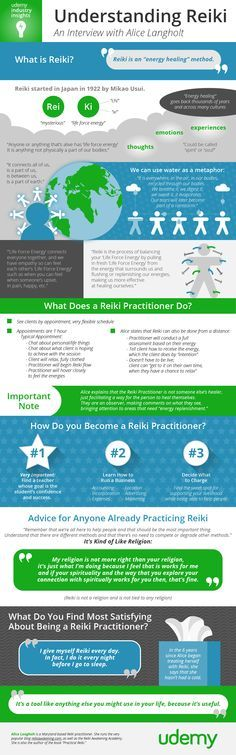 Learn Reiki Levels 1, 2 and Master Level to become a Certified Traditional Usui Reiki Practitioner/Instructor