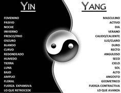 風水 Yin Yang y el Feng Shui Yin Yang Tattoos, Tatuajes Yin Yang, Feng Shui, Ying Y Yang, Baymax, Tatoos, Zodiac Signs, Taiwan, Geek Stuff