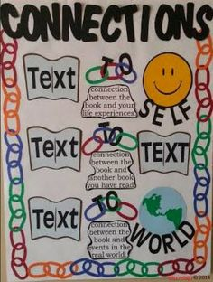 Connections (Text, Self, World) Anchor Chart and Interactive Reading PowerPoint for Classroom Use