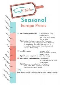 Know when to travel cheaply - Seasonal prices for Europe trip