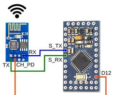 Weather Station with Arduino – Software (Diy Tech Projects) Arduino Wireless, Esp8266 Arduino, Arduino Programming, Arduino Class, Linux, Esp8266 Projects, Iot Projects, Circuit Projects, Hobby Electronics