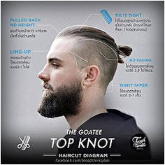 Men's Haircut – Styling and Grooming Guide (with Photos and Diagram goatee-top-knot-haircut-diagram - Black Haircut Styles Man Bun Hairstyles, Men's Haircuts, Trendy Haircuts, Haircuts For Men, Haircut Men, Hair And Beard Styles, Curly Hair Styles, Top Knot Men, Black Haircut Styles