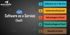 Software as a Service SaaS is a cloud computing approach to providing users with access to a program via the internet, so the user can access it almost anywhere they have an Internet connection and on a secure machine. Competitor Analysis, Cloud Computing, Software, Amazing, Inspiration, Biblical Inspiration, Inhalation, Motivation