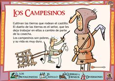 Campesinos - this is in Spanish: need it translated, someone. Medieval World, Medieval Knight, Ap Spanish, History Class, Interactive Notebooks, Middle Ages, Romans, Memes, Blog