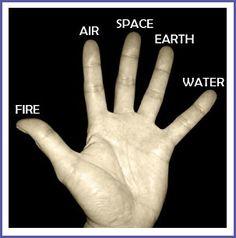 Heart Help - Mudra Apan Vayu.. go to balancedwomensblog.com to find out more
