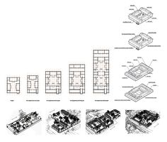 Persistence of the Collective Urban Model in Beijing | Projective ...