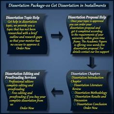 Roger Professional Dissertation Results Editing For Hire Us games must
