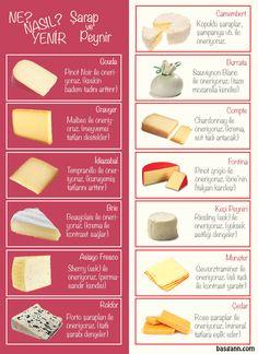 Hangi şarap, hangi üzüm, hangi peynir ile tüketilir. Şarap ve peynir tabağı seçim rehberi.