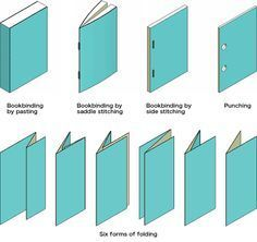types of book binding