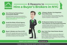 Hiring a buyer's broker in NYC and requesting a NYC commission rebate from your buyer s broker is the most important first step when buying in NYC.