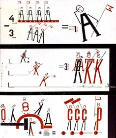 El Lissitzky | The Four Operations