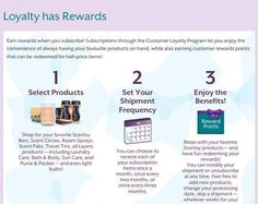 Introducing the customer loyalty program! Simply choose the products you want auto shipped. Includes, wax, bulbs, layers line, room sprays and any other consumable products. As you keep your auto ships going you earn points you can redeem for  half of items on future purchases. www.amyhand.scentsy.us go online and create a login to get started.