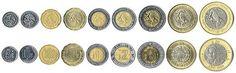 Monedas mexicanas tipo C