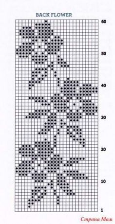 Crochet Edgings Learn to Crochet – Crochet Wave Fan Edging. How I made this wave fan edging border stitch. Cross Stitch Bookmarks, Cross Stitch Borders, Cross Stitch Flowers, Cross Stitch Embroidery, Cross Stitch Patterns, Cross Stitch Designs, Crochet Lace Edging, Crochet Borders, Thread Crochet