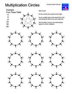 I love multiplication circles because they can really help right brained creative kids understand multiplication. Plus, they are interesting...
