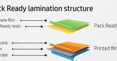 Reduced Time to Market with Fast Curing Laminates ~ POLYPLEX