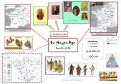 Carte mentale du Moyen Âge Chateau Moyen Age, Teaching Culture, Art History Memes, Medieval Crafts, French History, Teaching French, Home Schooling, Social Studies, Kids Learning