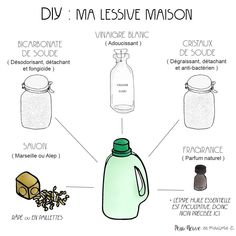My homemade laundry. How to make a natural house wash healthy for the skin and the planet All DIY at PEAU-NEUVE.