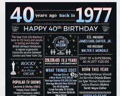 40th birthday poster 40th birthday chalkboard poster 40 years