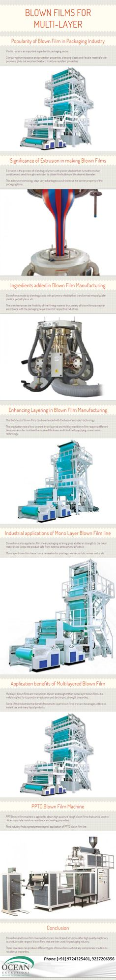 Learn about the different types of blown films and its package benefiting properties.  Blown film and blown film line manufacturers like http://www.oceanextrusions.com/mono-layerblownfilmplant-.html offer high quality machinery to produce wide range of blown films that are then used for packaging industry. These machines can produce different types of blown films without any compromise made in its resistance properties.