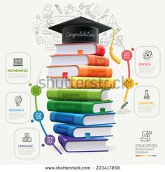 Books step education infographics Vector illustration can be used for workflow layout banner diagram Stock Vector Education Templates, Powerpoint Design Templates, Education Banner, Physics And Mathematics, Infographic Templates, Infographic Powerpoint, Infographics Design, Clipart, Web Design