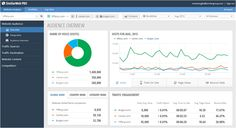 SimilarWeb - Discover Web Traffic Sources for any Website First Website, Geography, Management, Tools, Marketing, Instruments