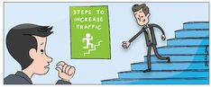 How to increase traffic in 3 simple steps | Wordtracker Blog. If you're targeting keywords that rank below the first page, you want to be sure they're going to generate good business. The process for improving your rankings remains the same, but the investment needed is even greater. So choose your targets with care. #business #SEO #strategy #keywords