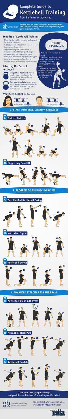 Kettlebell oefeningen