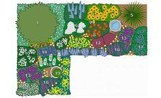 Bepflanzungsplan