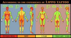 Thanks to Lippo Tattoo for this tattoo pain zone maps!  Interesting the pain tolerance area differences between men & women...    http://www.facebook.com/photo.php?fbid=474805085903117=a.196913093692319.69333.173584406025188=1