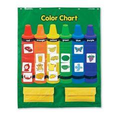 Colors Pocket Chart