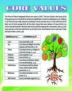 Free Bible Lesson Plans