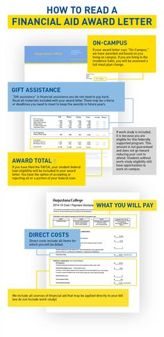 action plan letter for financial aid Some colleges offer a nonbinding option called single-choice early action opportunity to compare financial aid an ed or ea plan is most appropriate.