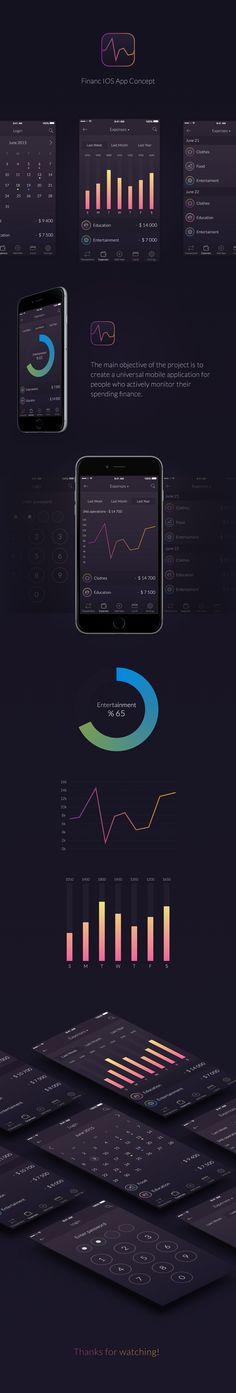 Finance IOS App on Behance