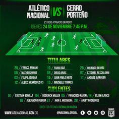 Estos son los jugadores elegidos por el DT Reinaldo Rueda para disputar el cupo a la Final de la Copa Sudamericana