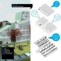 Manifattura Tabacchi - Massimiliano Giberti Architecture